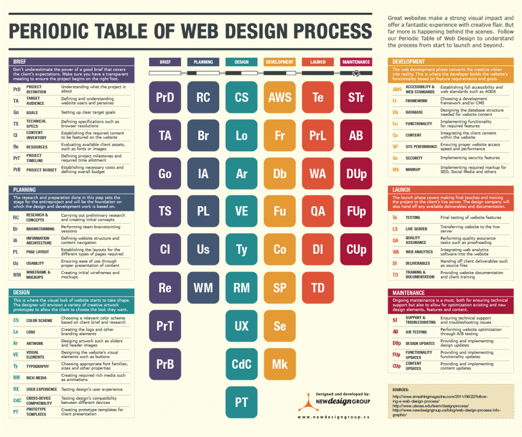 web-design-process-img