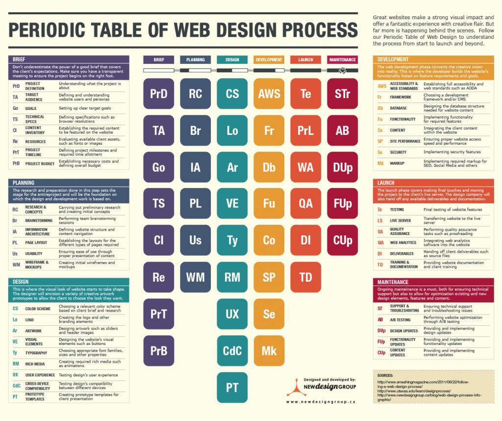 web-design-process-img