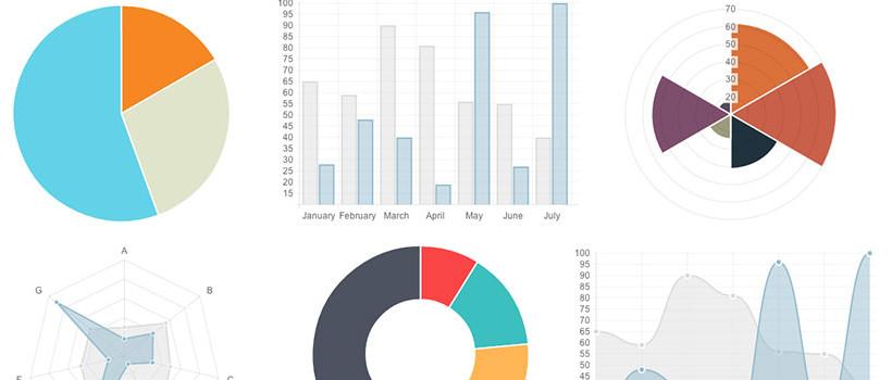 charts-js